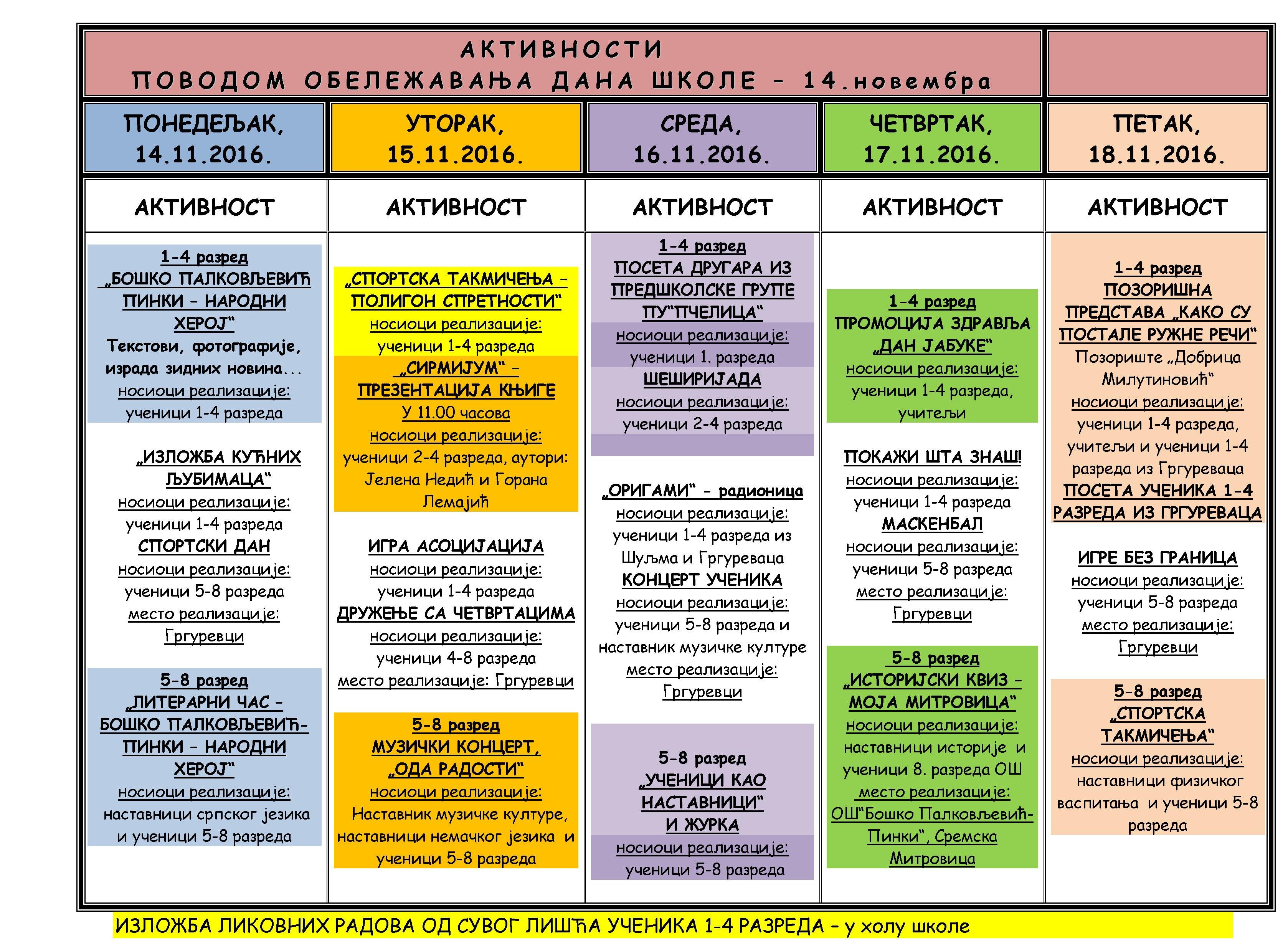 dan-skole-plan-aktivnosti-2016